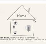 Câmeras de segurança IP wi-fi Hikvision