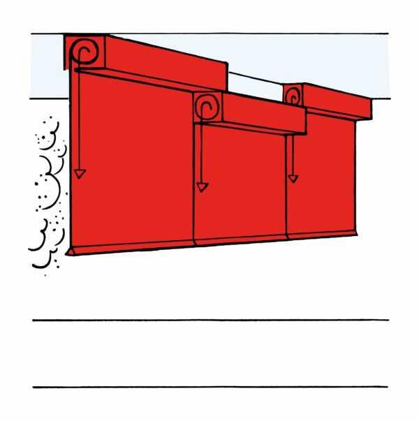 Moducoil - Cortina Contra Fumaça (automática modular)