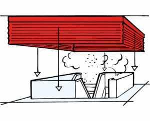 Cortina Contra Fumaça Smokeshield - S
